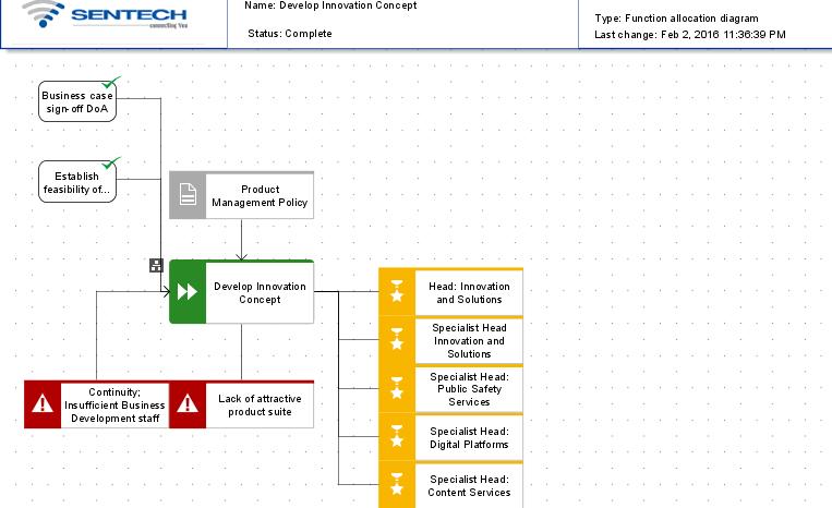 Aris business publisher serverdesign server aris architect develop innovation concept aris architect ccuart Image collections