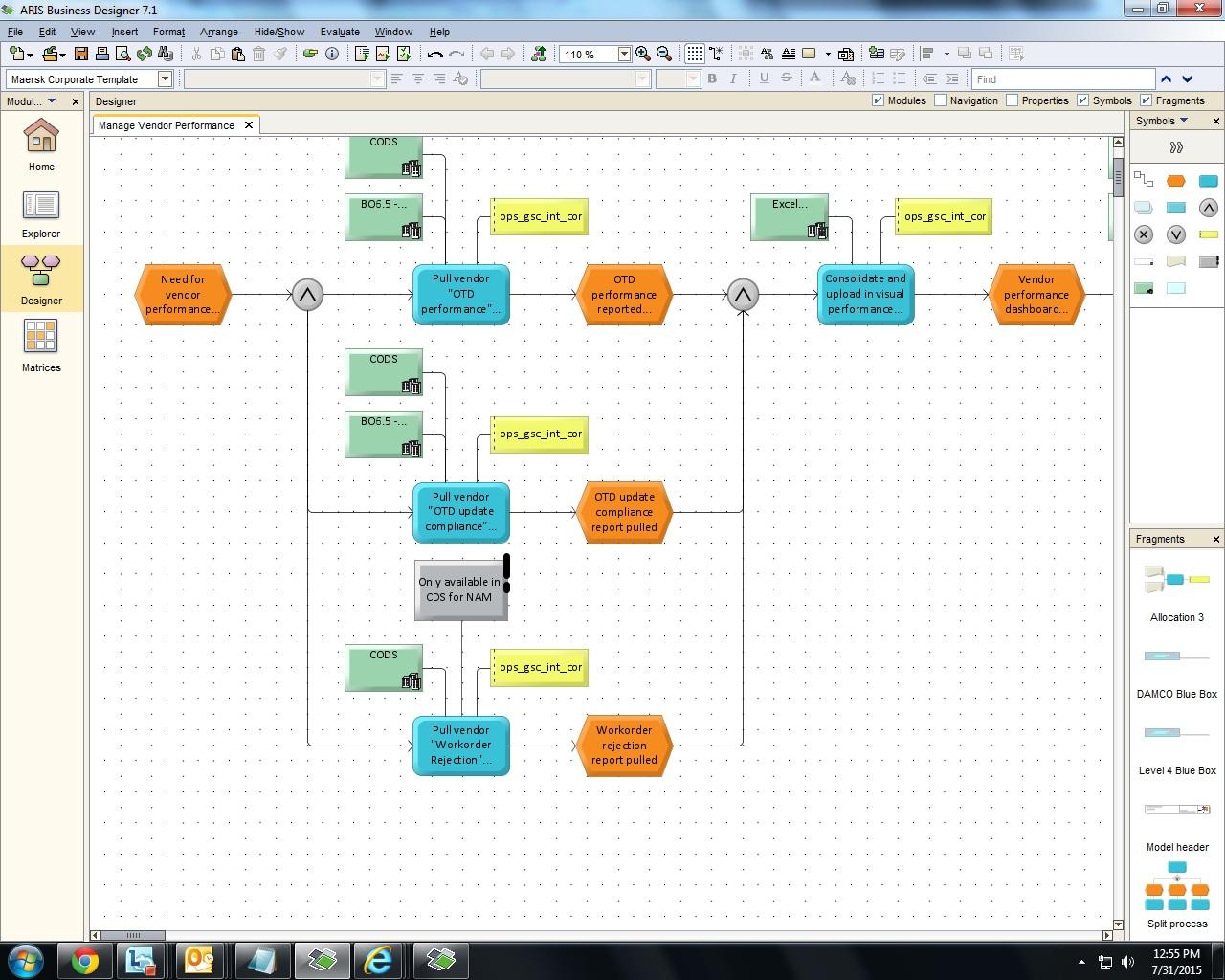 process map exportjpg