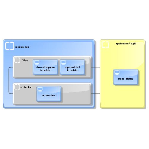 preview of showcase for a full stack IT concept in 5 steps - component architecture (step 4c) (ARIS Express)
