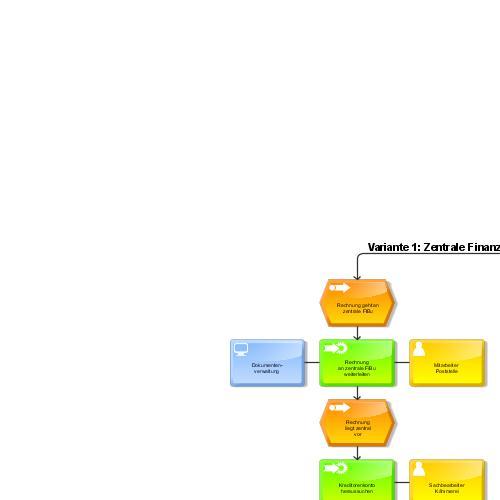 preview of Neues Kommunales Rechnungswesen - Prozess Kreditorische Rechnung bearbeiten (KOMMUNAL.DB)