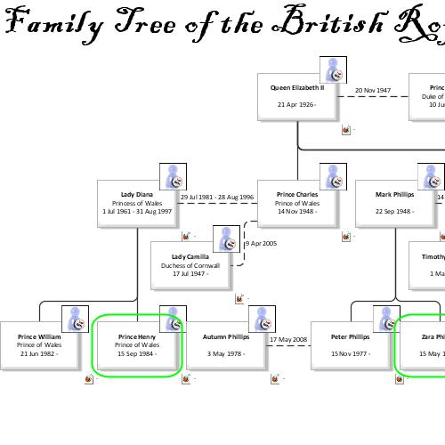 preview of Family Tree of British Royals (BPM is fun)