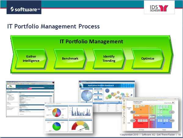 Business & Management Plan