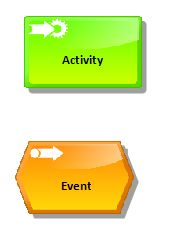 ARIS Express Activity and Event