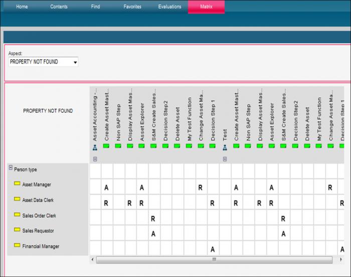 business matrix template - Parfu kaptanband co