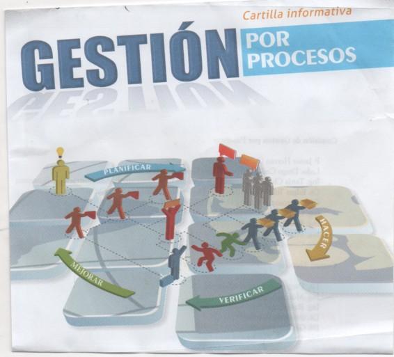 gestión pror procesos