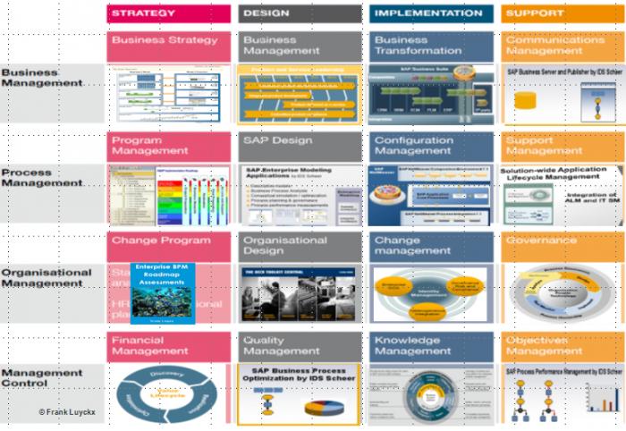 book enterprise sap bpm framework customer cases sap