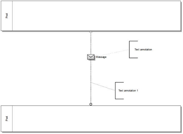 Learning bpmn 3 which objects are in bpmn aris bpm community to create a text annotation that is connected to an objectconnection you will have to select that objectconnection first and then add a text annotation ccuart Images