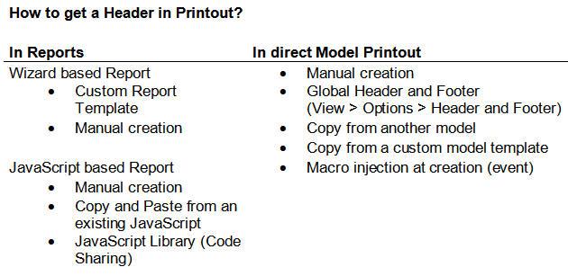 Aris Scripting Tutorial - Part 6b - Discussion | ARIS BPM