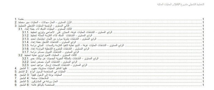 align table of contents to right (Arabic Language) | ARIS BPM Community