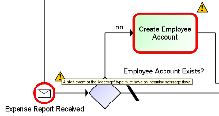 Bpmn simulation and syntax checking in aris aris bpm community bpmn syntax validation ccuart Images