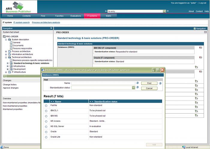 ARIS IT Inventory After Action Report | ARIS BPM Community