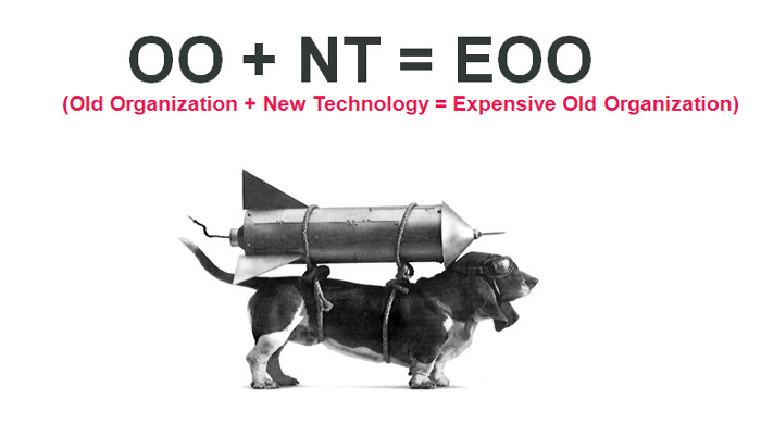 ARIS Process Day in India: OO+NT= EOO