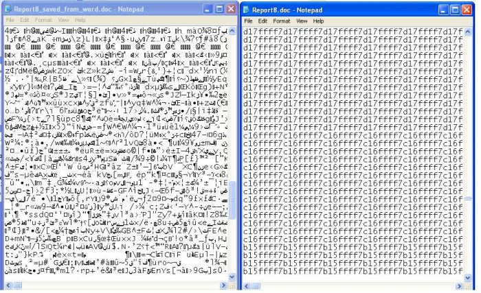 Binary code translator chart