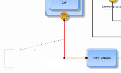 attaching a text annotation to a connection