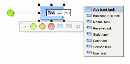 a popup shows up while placing a manual task in BPMN model