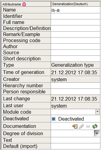 "Attributes of the object type ""Generalization type"""