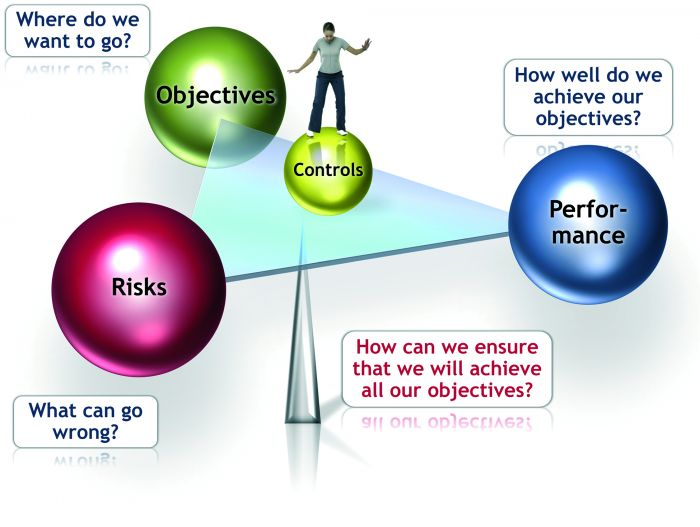 advantages of management by objectives system