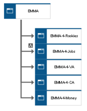 Databases in project types aris bpm community figure 4 example for an application system type diagram ccuart Image collections