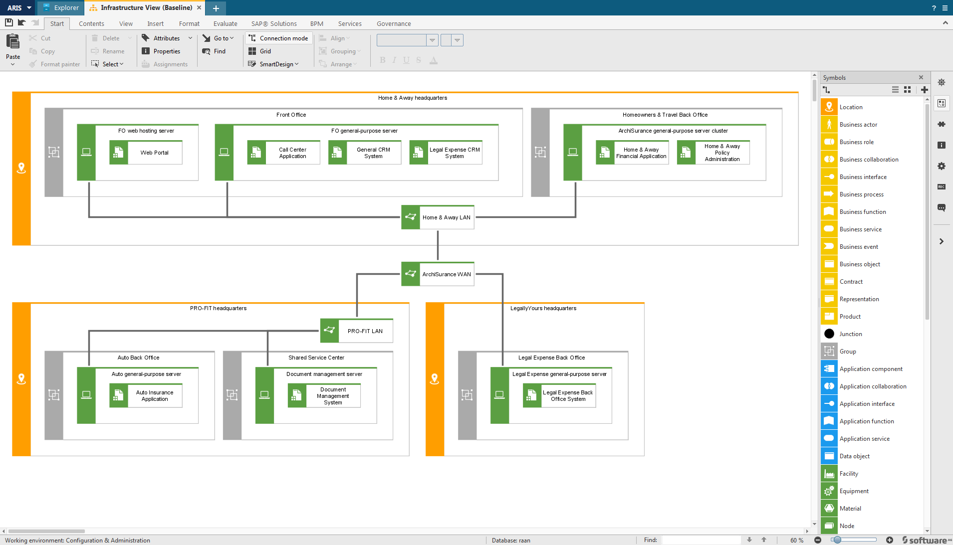 Aris: ArchiMate® 3.0 Modeling Support Available In ARIS 10.0 SR1