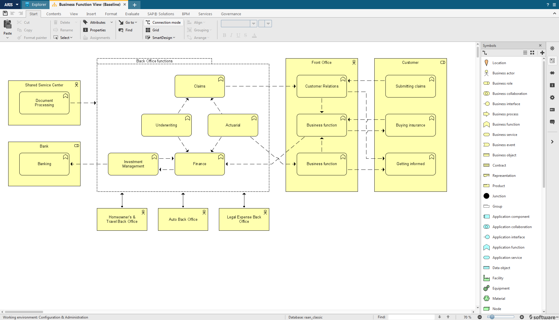 Archimate U00ae 3 0 Modeling Support Available In Aris 10 0 Sr1