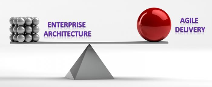 How to Balance Enterprise Architecture & Agile Development ...