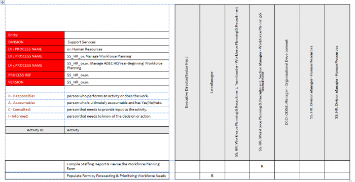 Wrap text in ms word table aris bpm community for Table th word wrap