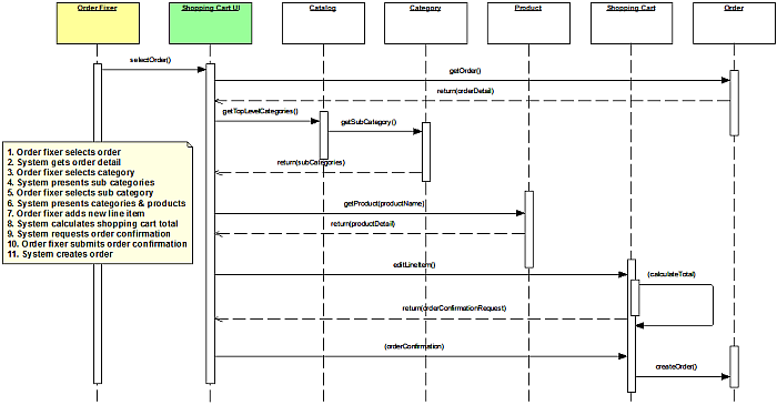 From requirements to design using aris jira part 3 aris bpm from requirements to design using aris jira part 3 aris bpm community ccuart Image collections