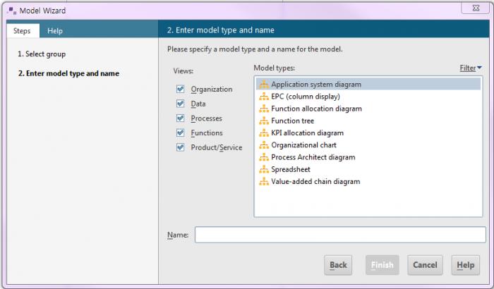 Aris96 bpmn model type not available aris bpm community ccuart Image collections