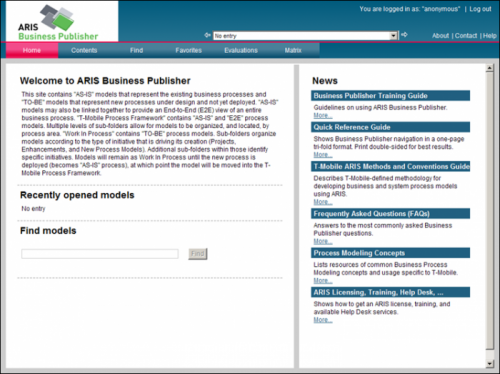 Example - ARIS BP Home Page