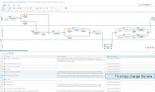 Elaborated table-based modeling