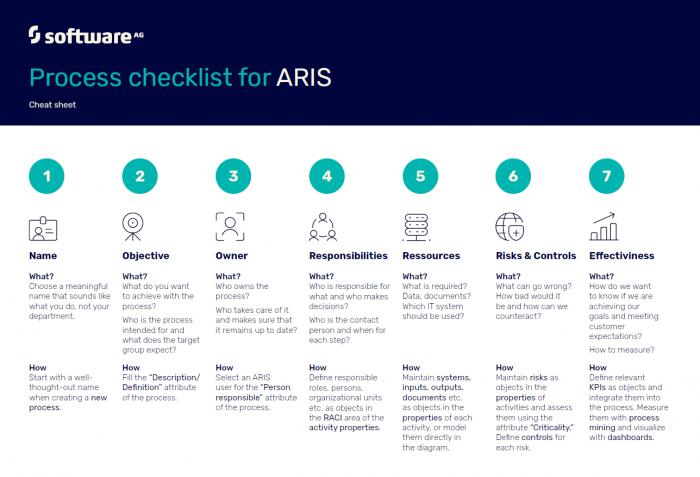 Cheat Sheet - Process checklist for ARIS