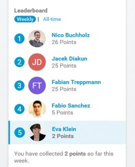 Weekly leaderboard