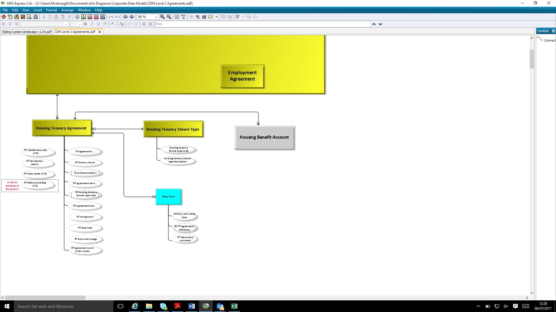 Aris Express Data Model Diagrams Aris Bpm Community